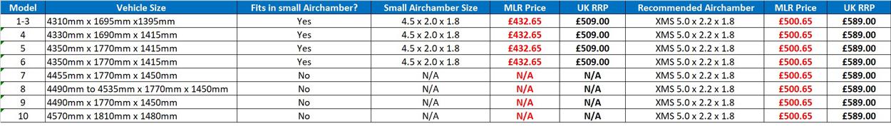 Name:  airflow-prices-mlr.jpg Views: 582 Size:  234.7 KB