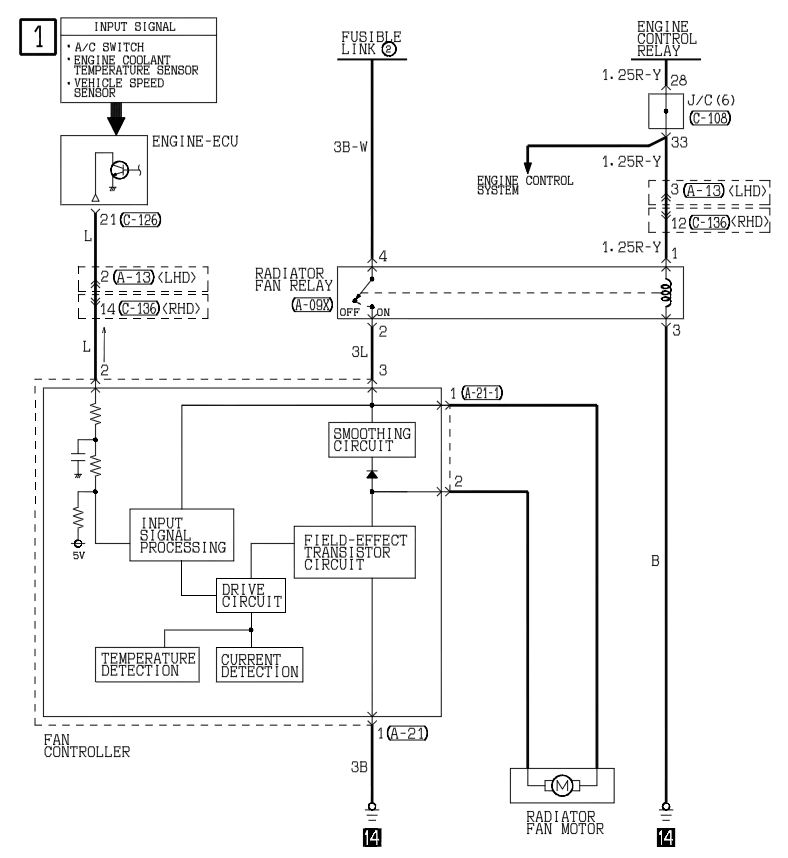 evo 6 wiring diagram evo image wiring diagram rad fan running constantly mitsubishi lancer register forum on evo 6 wiring diagram