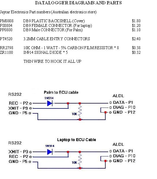OBD1 diagnostics pinout - Mitsubishi Lancer Register Forum