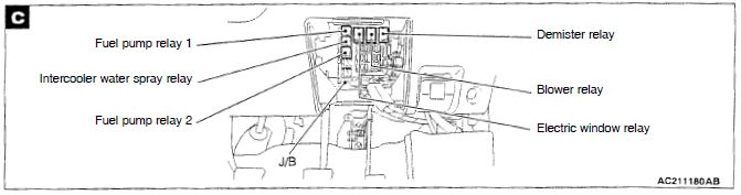 2006 mitsubishi lancer radio wiring diagram the best wiring where s my fuel pump relay help mitsubishi lancer register forum cheapraybanclubmaster Image collections