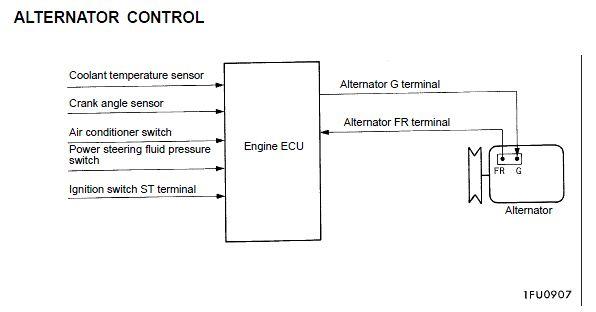 alternator output evo 5 15 4 volts normal mitsubishi lancer attached images