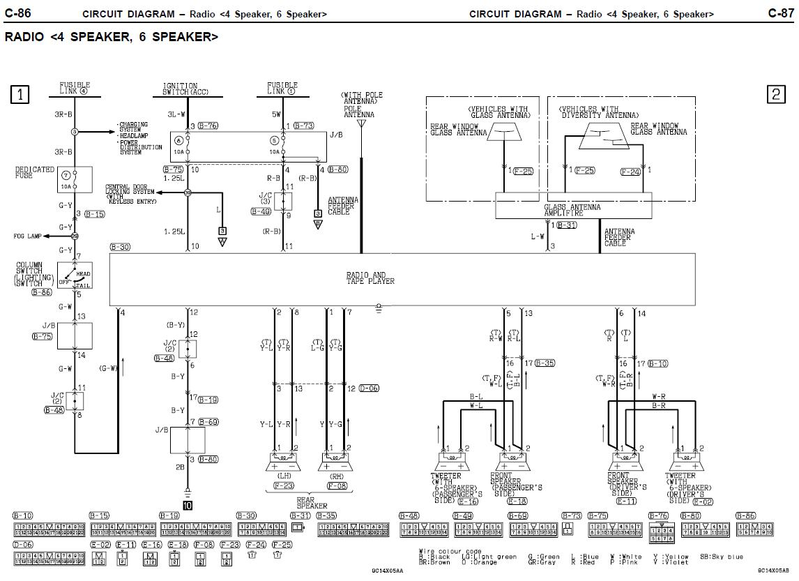 Evo 9 Wiring Diagram