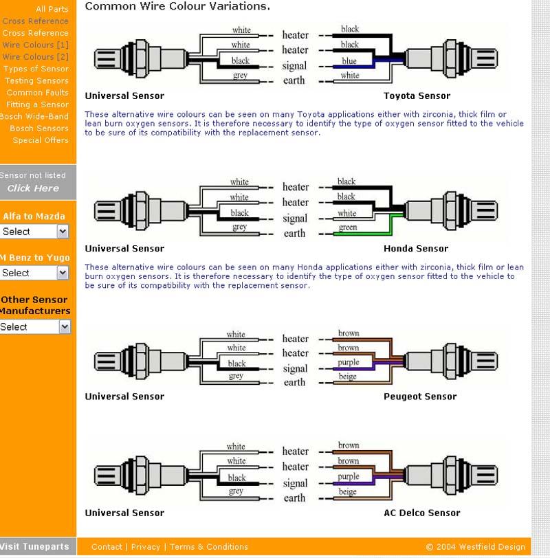 Bmw Oxygen Sensor Wire Diagram - Wiring Diagrams Datnielsenselinetrouwen.nl