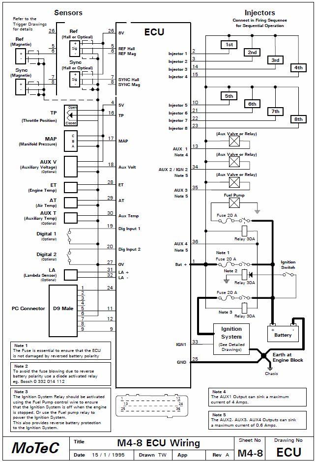 Ladder Logic Ex les in addition Mitsubishi Triton Wiring Diagram as well Ruckus Wiring Diagram moreover Infiniti G37 Fuse Box Location likewise Espar Heater Wiring Diagram. on mitsubishi wiring diagrams