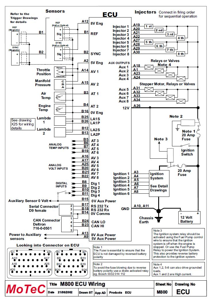 Motec m800 pinout - Mitsubishi Lancer Register Forum