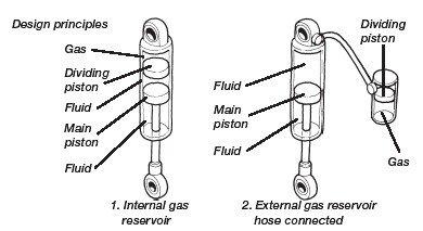 Evo Wiring Diagram